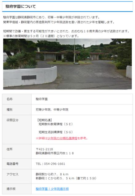 駿府学園高田樹.png